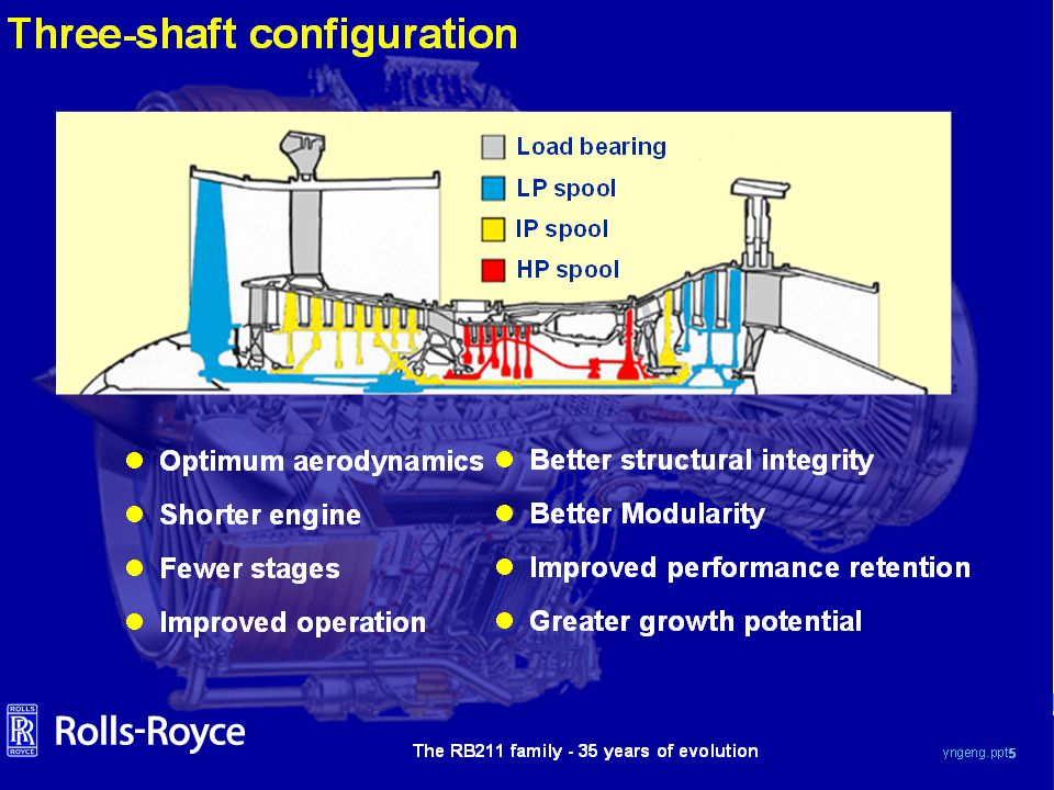 RB211 Advantages of three shafts