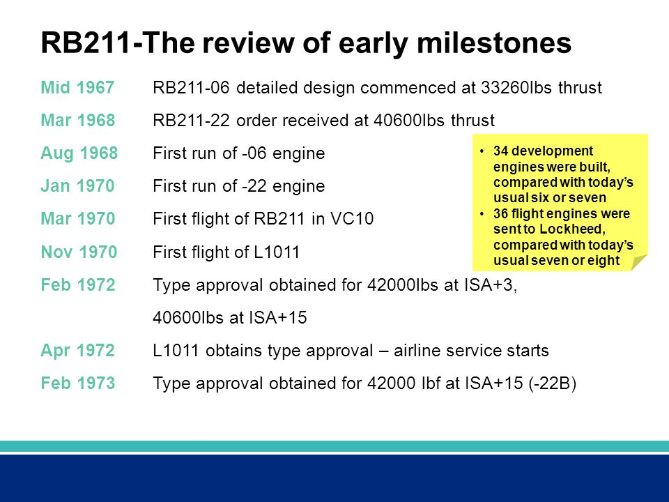RB211-The review of early milestones