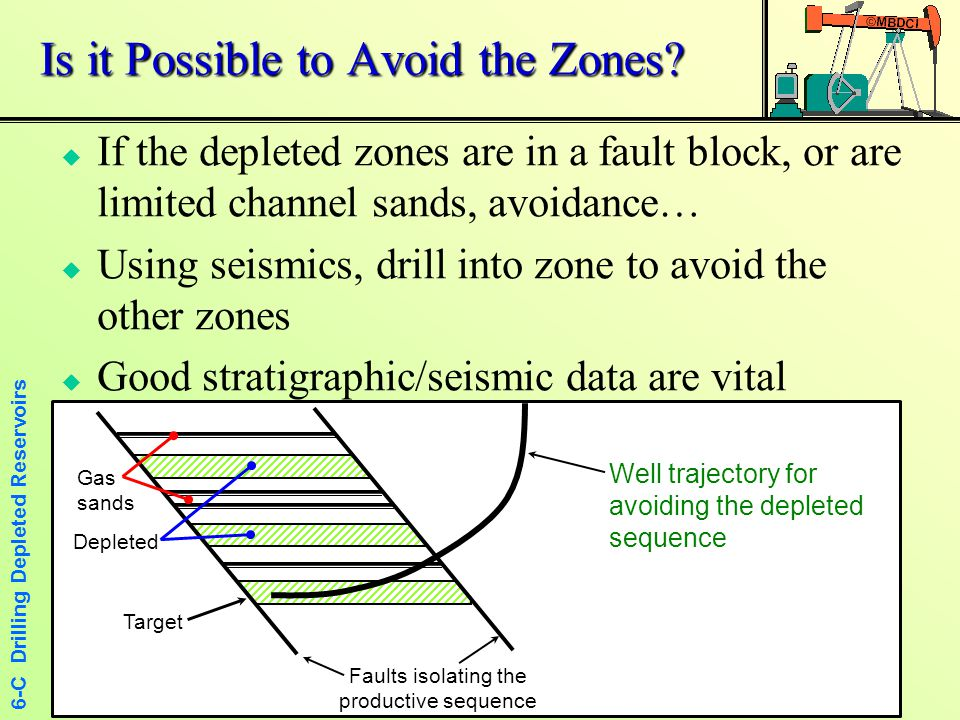 Is it Possible to Avoid the Zones