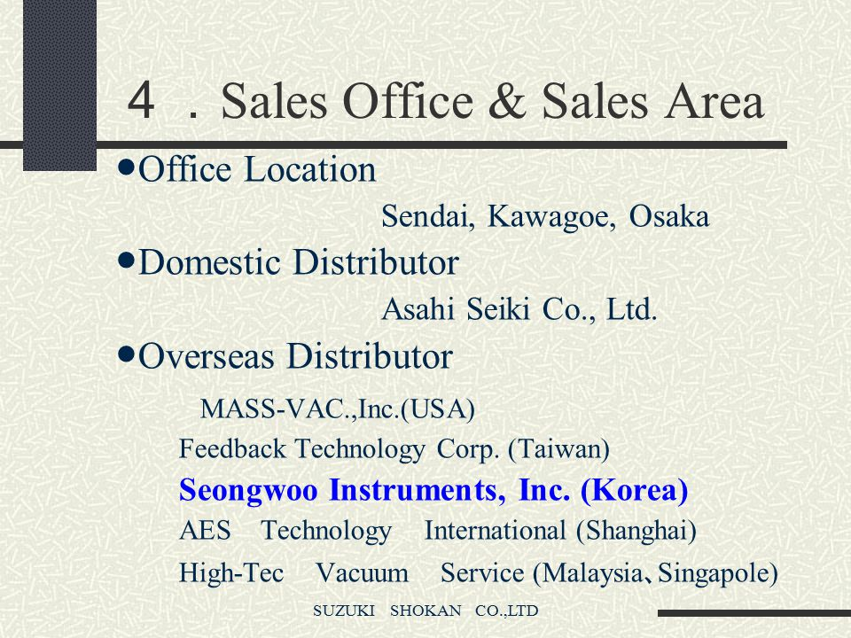 4.Sales Office & Sales Area