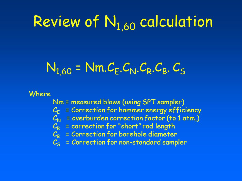 Review of N1,60 calculation