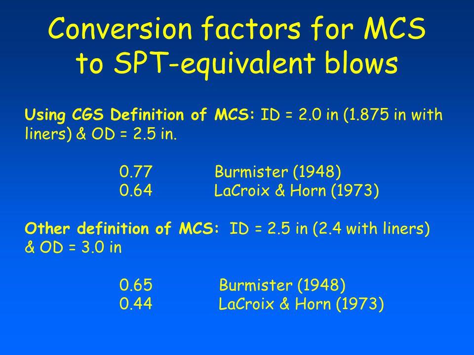 Conversion factors for MCS to SPT-equivalent blows