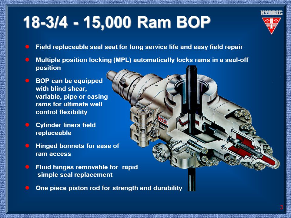 18-3/4 - 15,000 Ram BOP Field replaceable seal seat for long service life and easy field repair.