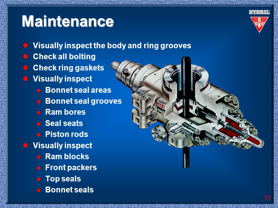 Maintenance Visually inspect the body and ring grooves