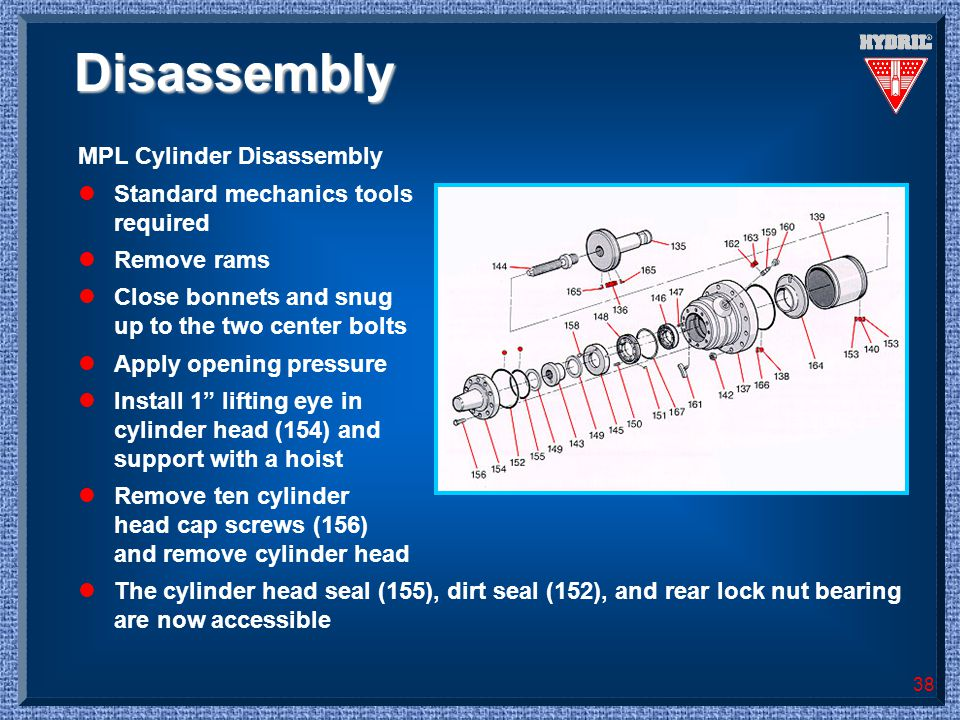 Disassembly MPL Cylinder Disassembly Standard mechanics tools required