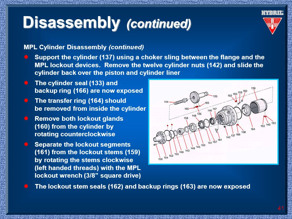 Disassembly (continued)