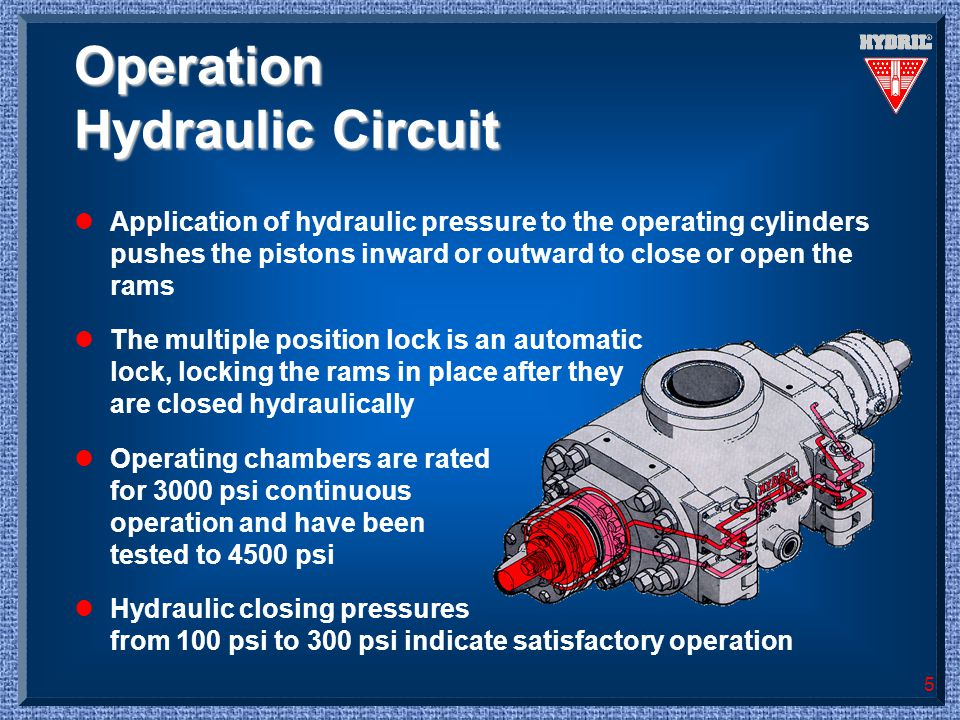 Operation Hydraulic Circuit
