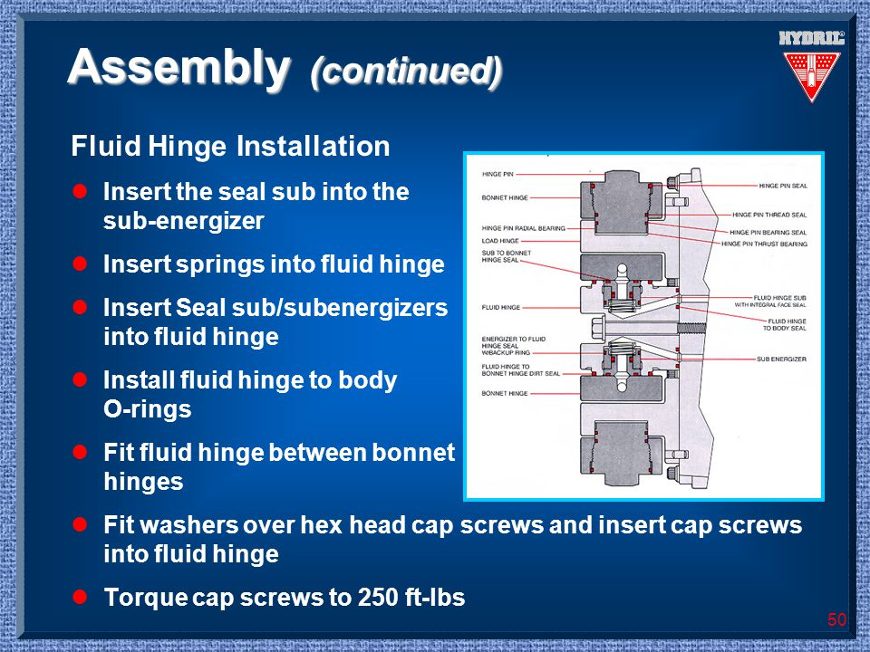Assembly (continued) Fluid Hinge Installation