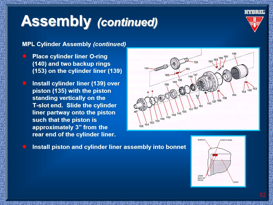 Assembly (continued) MPL Cylinder Assembly (continued)
