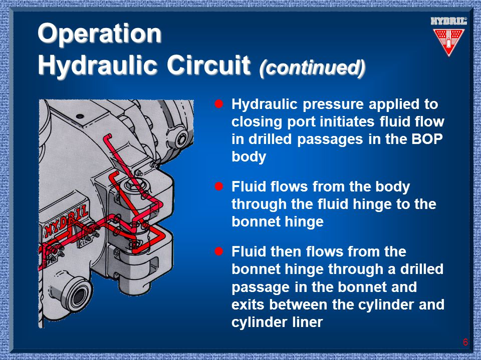 Operation Hydraulic Circuit (continued)