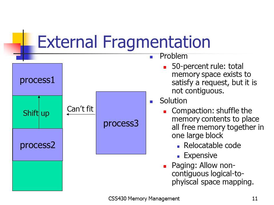 External Fragmentation
