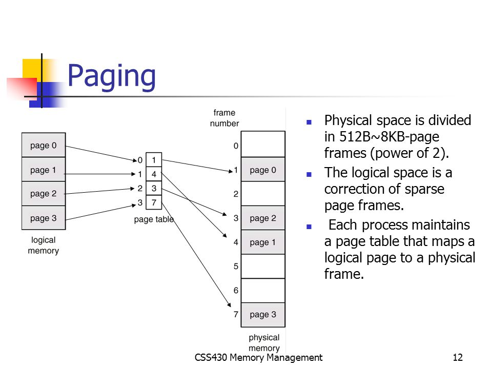 Paging Physical space is divided in 512B~8KB-page frames (power of 2).