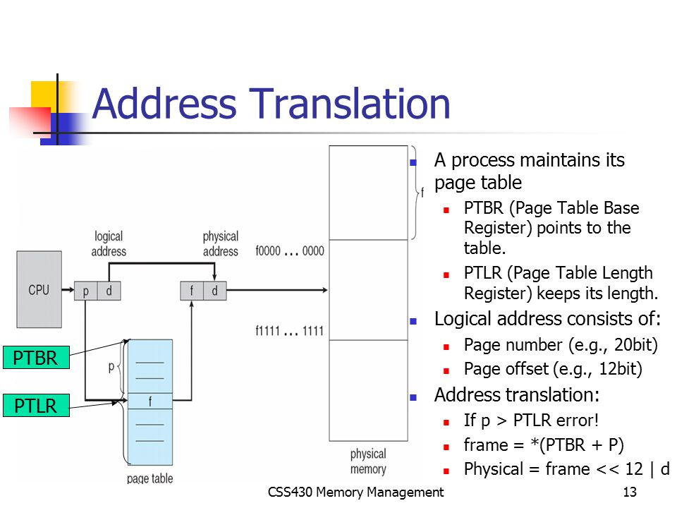 Address Translation A process maintains its page table