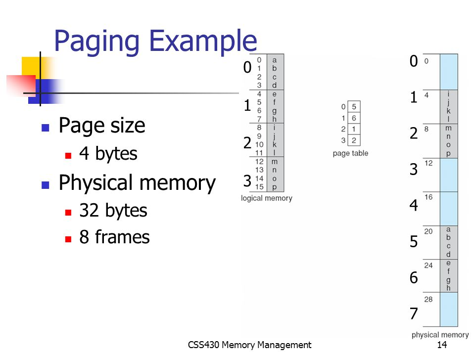 Paging Example Page size Physical memory 4 bytes 32 bytes 8 frames 1 1