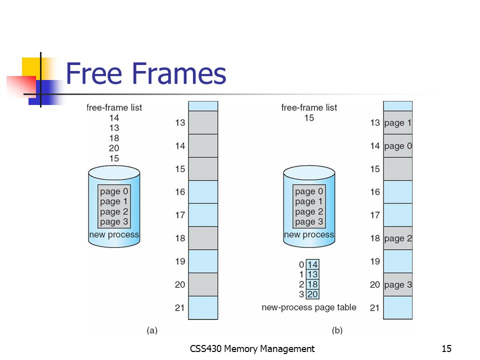 Free Frames CSS430 Memory Management