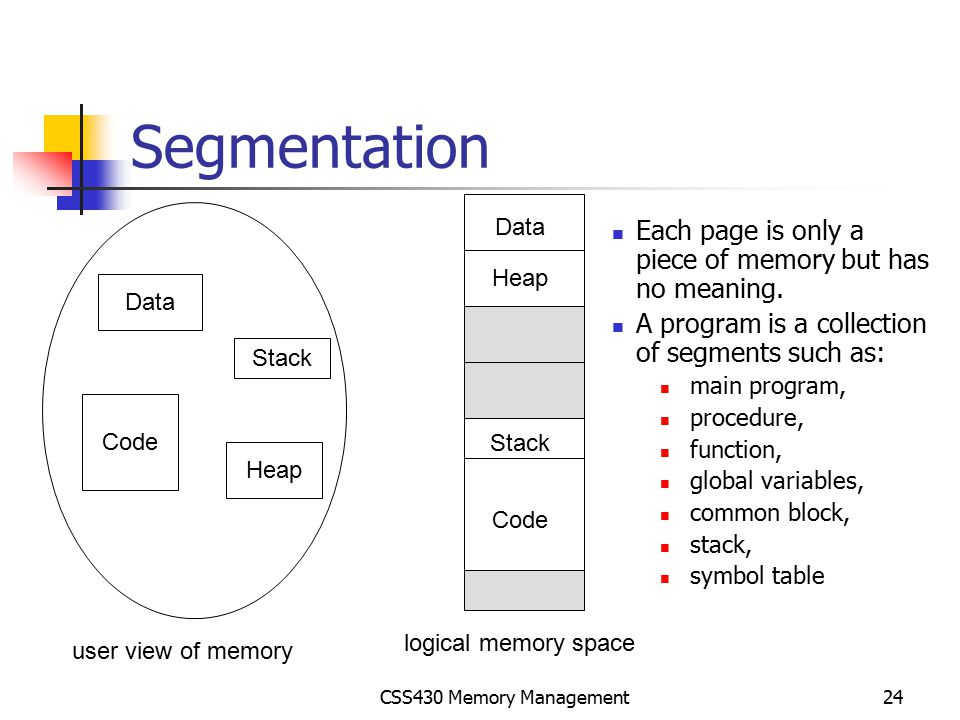 Segmentation Each page is only a piece of memory but has no meaning.