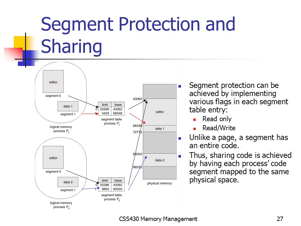Segment Protection and Sharing