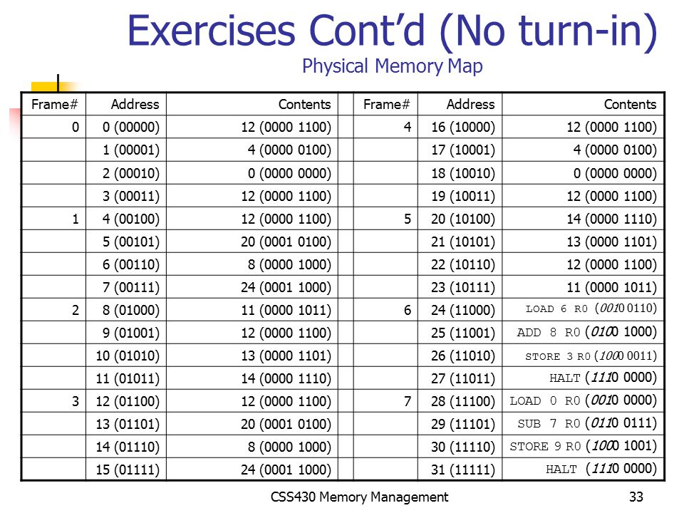 Exercises Cont'd (No turn-in) Physical Memory Map