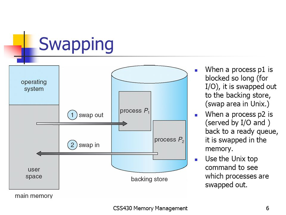 Swapping When a process p1 is blocked so long (for I/O), it is swapped out to the backing store, (swap area in Unix.)