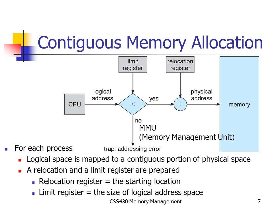Contiguous Memory Allocation