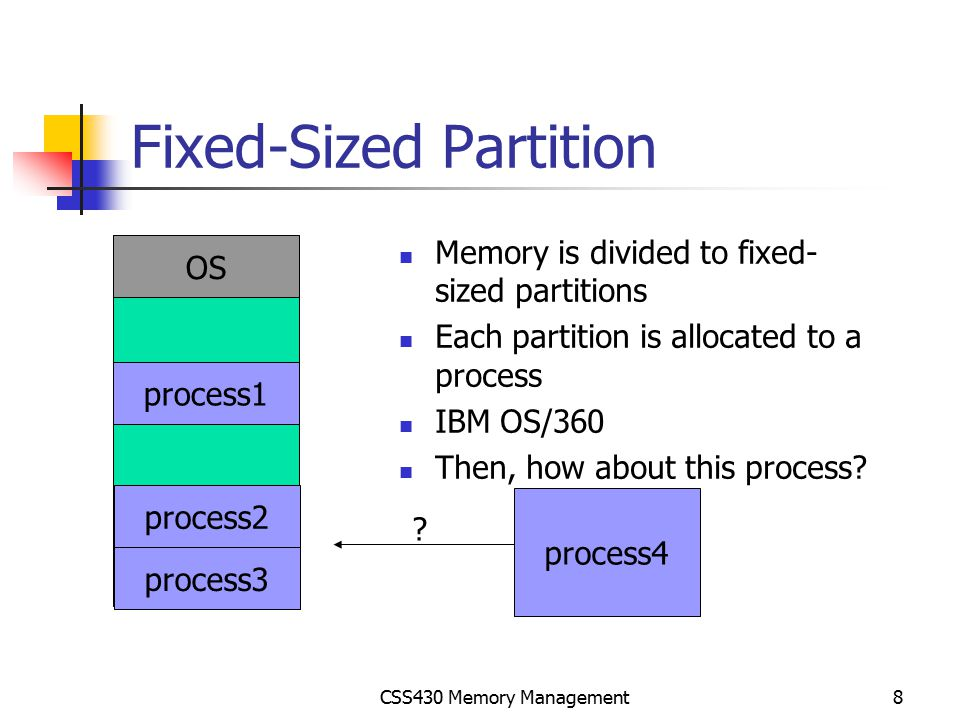 Fixed-Sized Partition