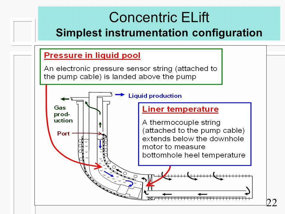 Concentric ELift Simplest instrumentation configuration
