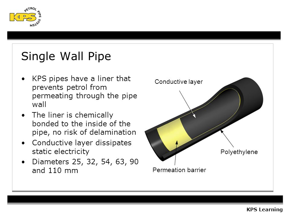 Single Wall Pipe Conductive layer Polyethylene Permeation barrier