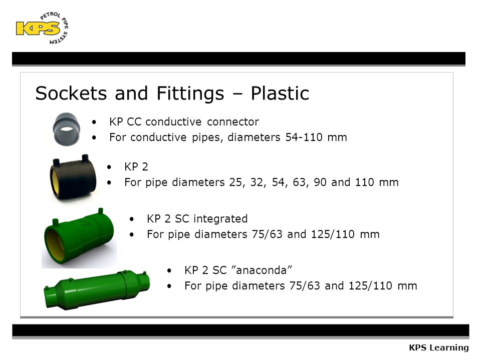Sockets and Fittings – Plastic