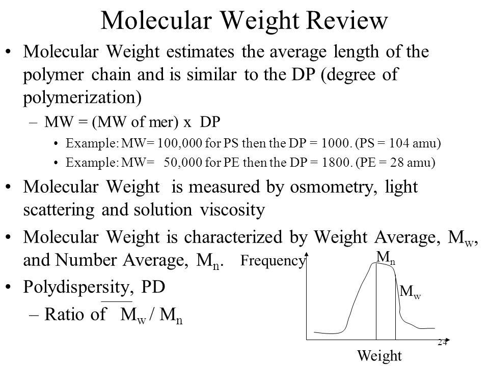 Molecular Weight Review