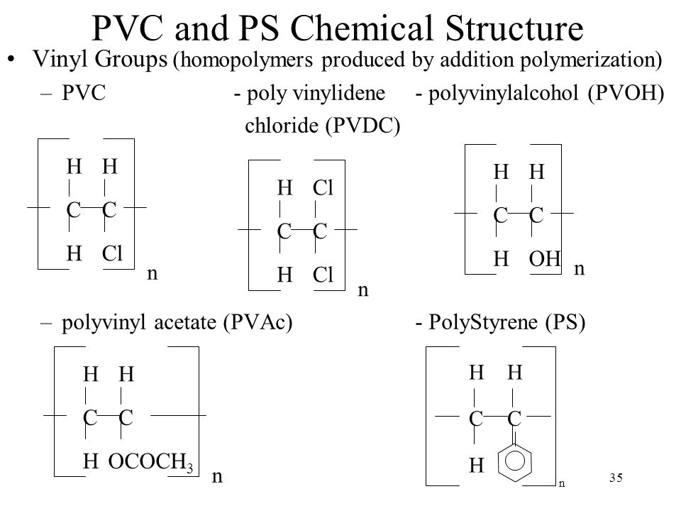 PVC and PS Chemical Structure