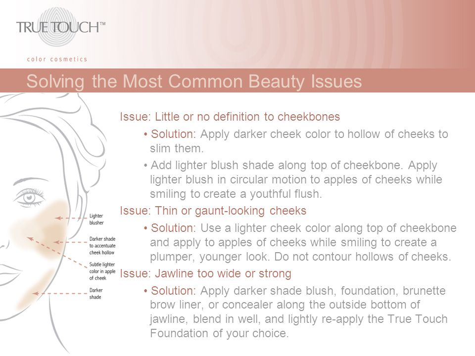 Solving the Most Common Beauty Issues