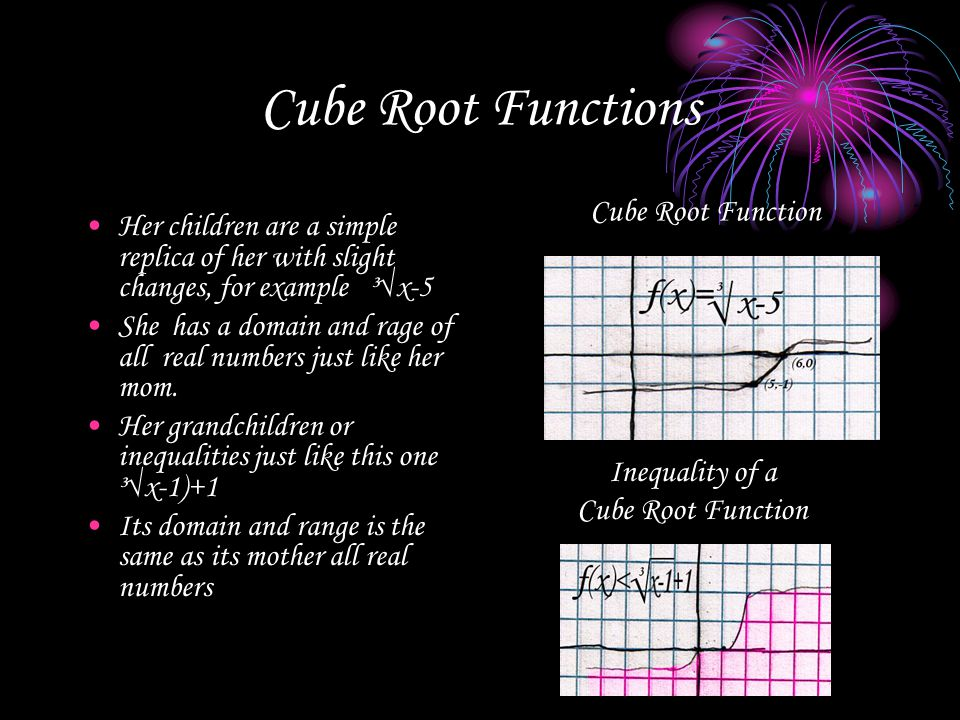 Cube Root Functions Cube Root Function