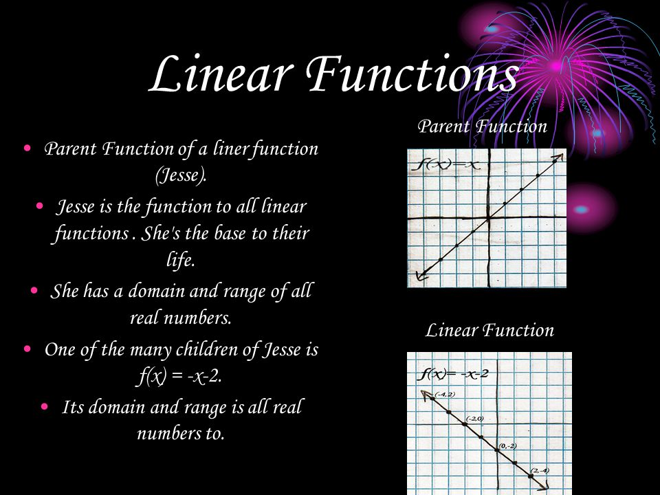 Linear Functions Parent Function