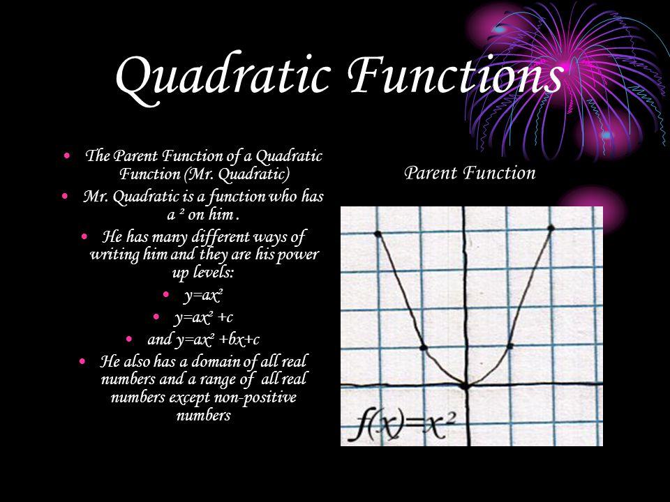 Quadratic Functions Parent Function