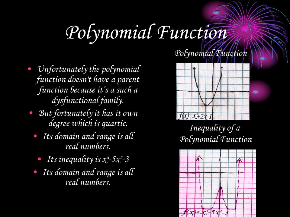 Polynomial Function Polynomial Function