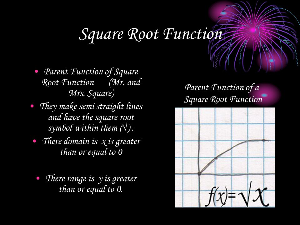 Square Root Function Parent Function of Square Root Function (Mr. and Mrs. Square)