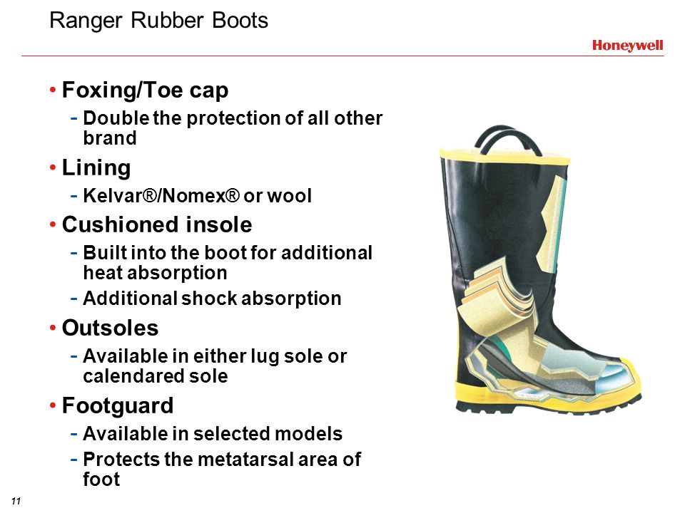 Ranger Rubber Boots Foxing/Toe cap Lining Cushioned insole Outsoles