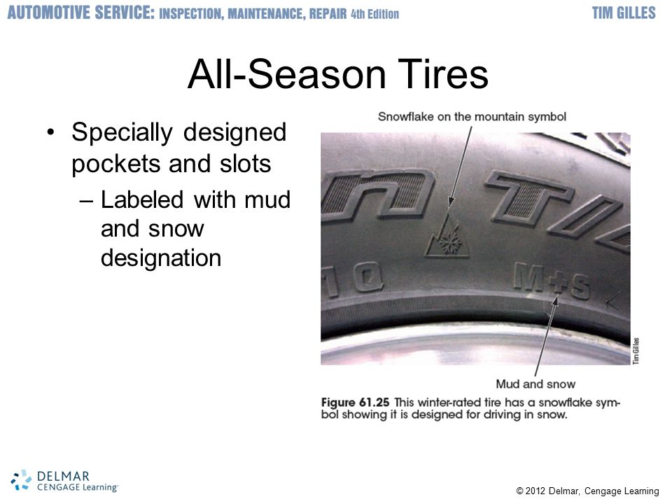 All-Season Tires Specially designed pockets and slots