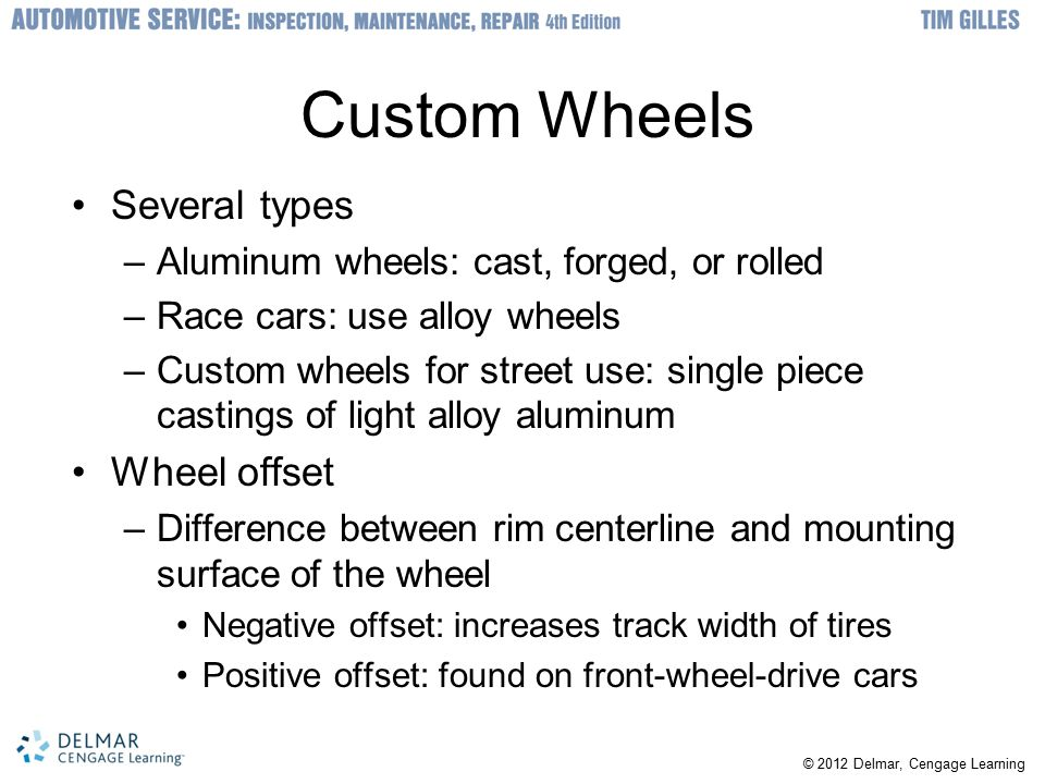Custom Wheels Several types Wheel offset