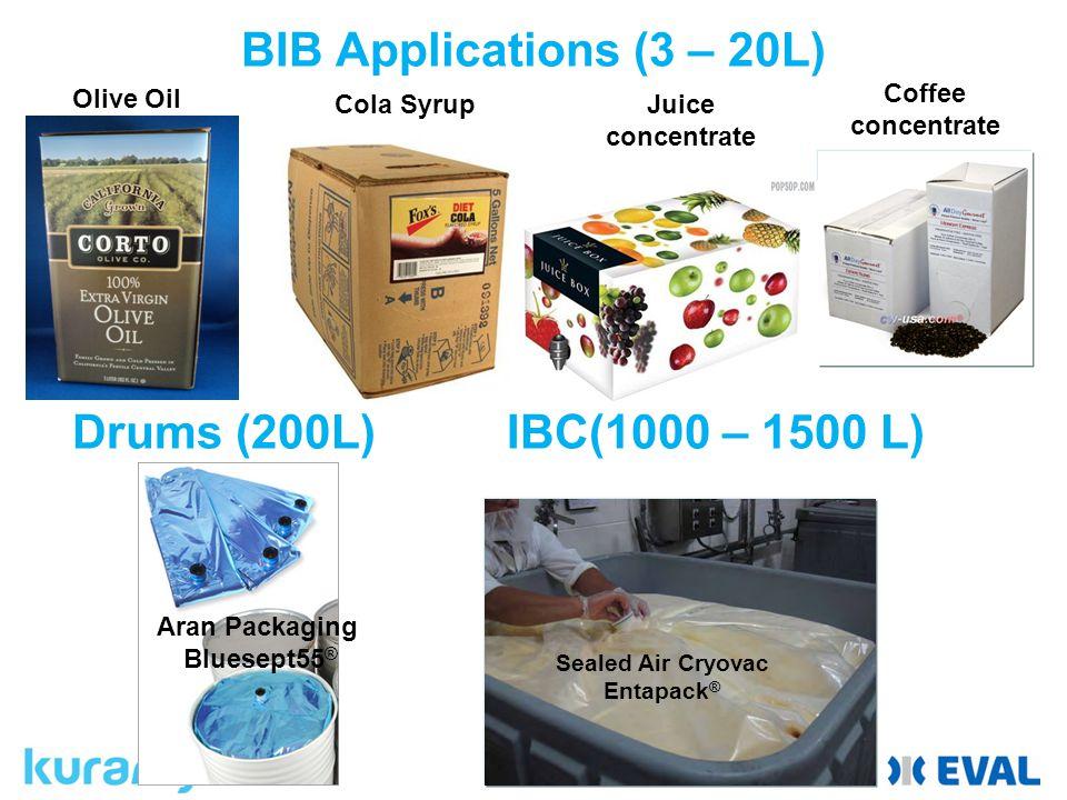 BIB Applications (3 – 20L) Drums (200L) IBC(1000 – 1500 L)