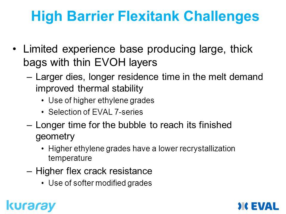 High Barrier Flexitank Challenges
