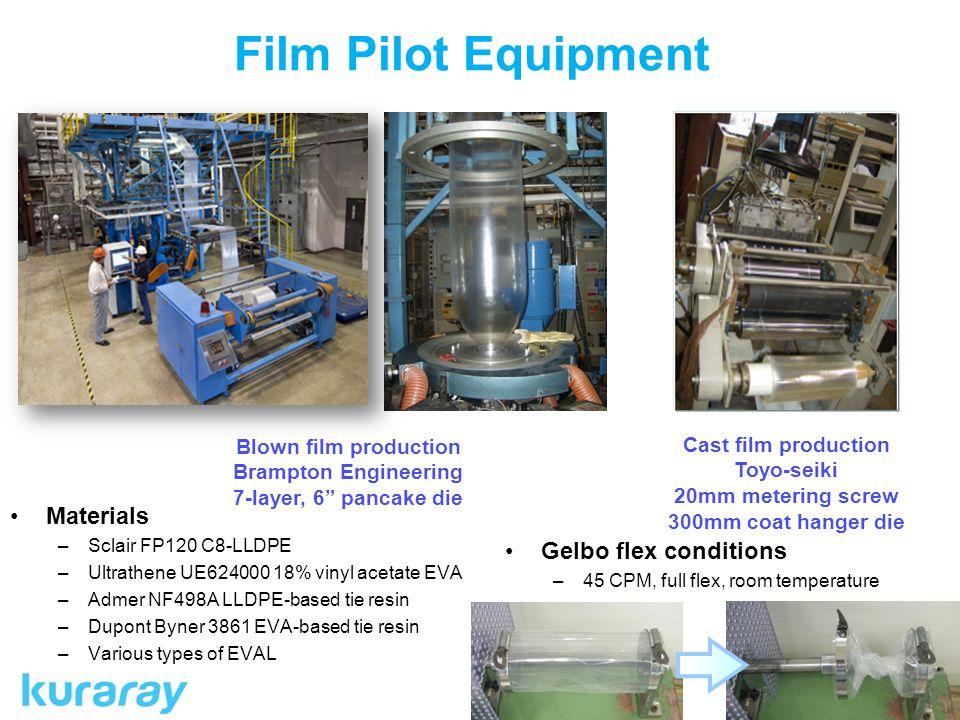 Film Pilot Equipment Materials Gelbo flex conditions