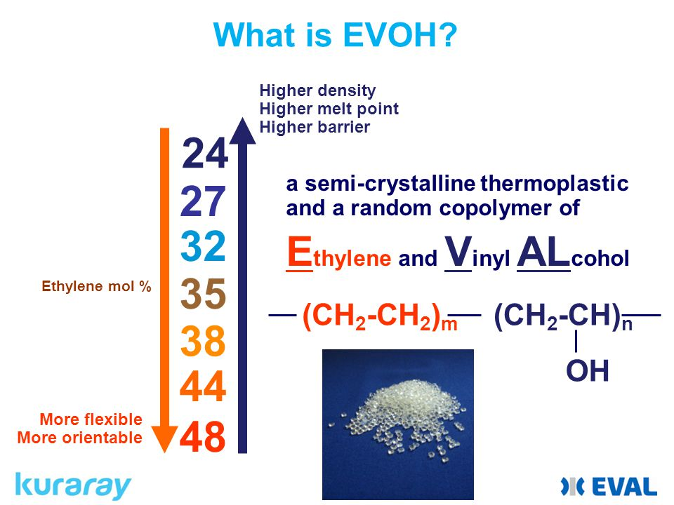 24 27 32 35 38 44 48 Ethylene and Vinyl ALcohol What is EVOH