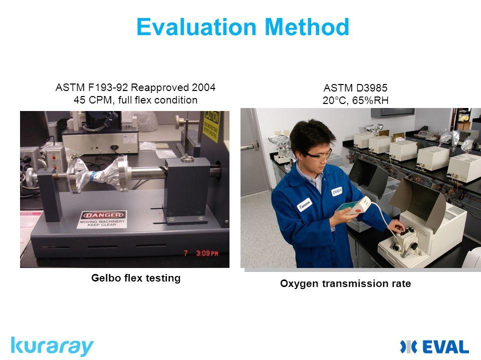Oxygen transmission rate