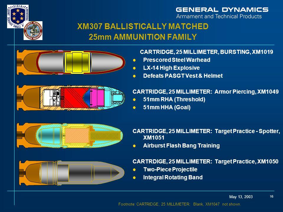XM307 BALLISTICALLY MATCHED 25mm AMMUNITION FAMILY