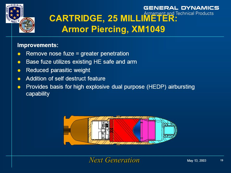 CARTRIDGE, 25 MILLIMETER: Armor Piercing, XM1049