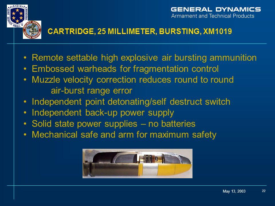 CARTRIDGE, 25 MILLIMETER, BURSTING, XM1019