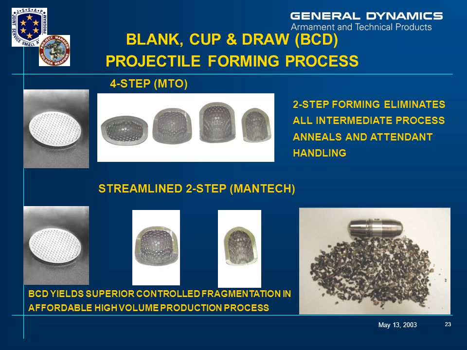 BLANK, CUP & DRAW (BCD) PROJECTILE FORMING PROCESS