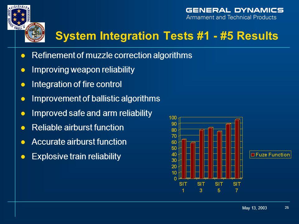 System Integration Tests #1 - #5 Results