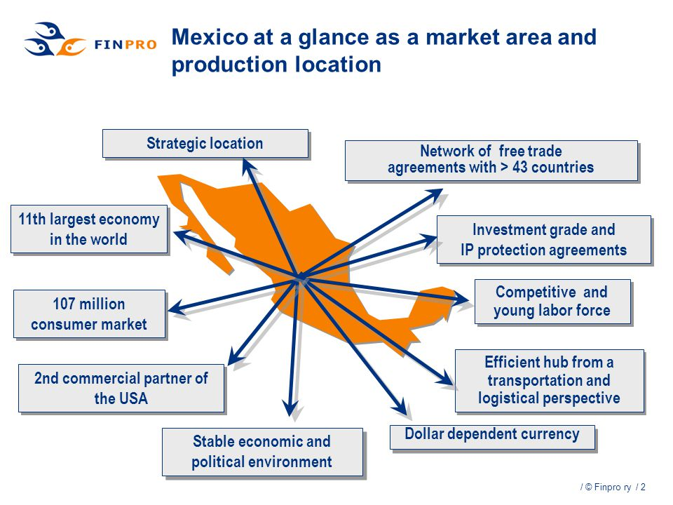 Mexico at a glance as a market area and production location